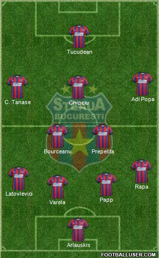 FC Steaua Bucharest 4-1-3-2 football formation