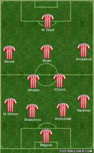 Stoke City 4-5-1 football formation