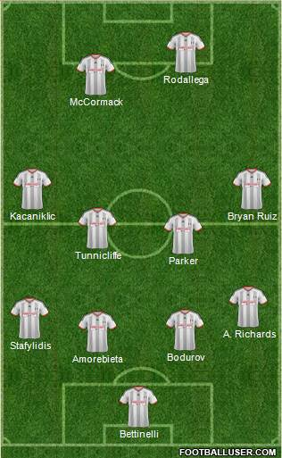 Fulham 3-5-1-1 football formation