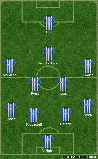 Wigan Athletic 4-1-2-3 football formation