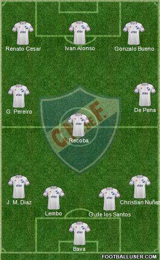 Club Nacional de Football 4-3-3 football formation