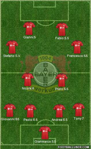 Bayer 04 Leverkusen 4-4-1-1 football formation