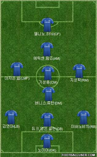 Chelsea 3-4-2-1 football formation