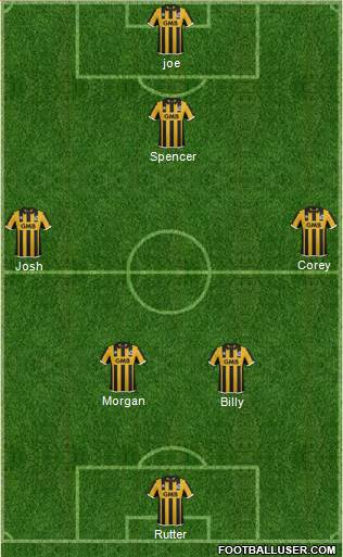 Port Vale 3-5-2 football formation