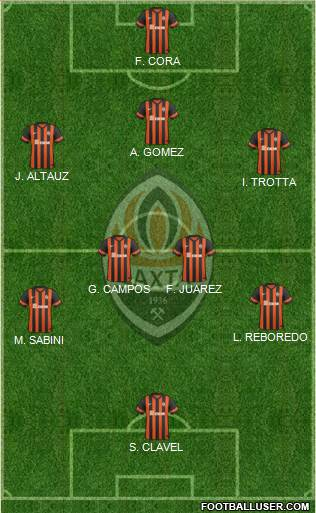 Shakhtar Donetsk 3-4-3 football formation