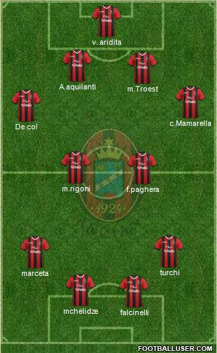 Virtus Lanciano 4-2-4 football formation