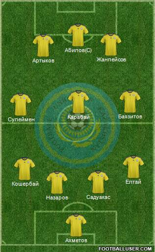 Kazakhstan 5-3-2 football formation