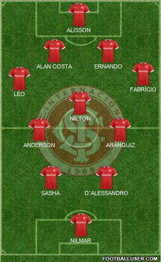 SC Internacional 4-3-2-1 football formation