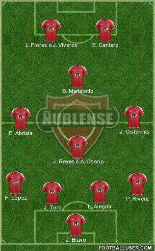 CD Ñublense S.A.D.P. 4-3-1-2 football formation