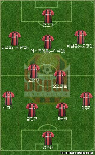 FC Seoul 4-5-1 football formation