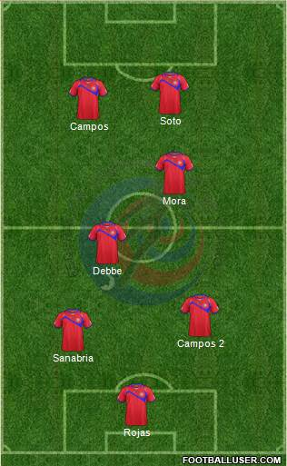 Costa Rica 5-4-1 football formation