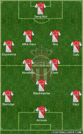 AS Monaco FC 4-3-3 football formation