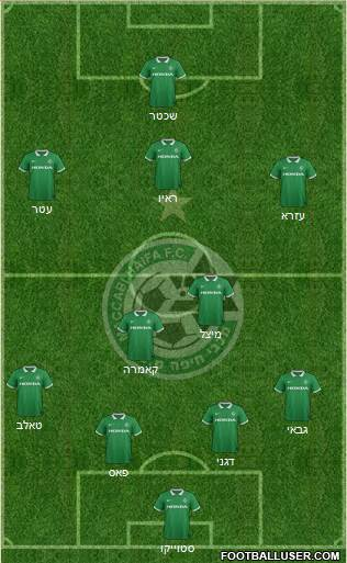 Maccabi Haifa 4-5-1 football formation