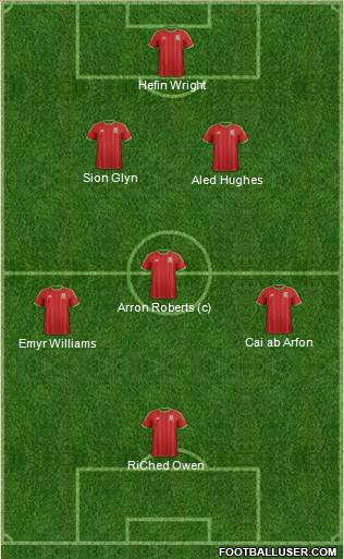 Wales 3-4-1-2 football formation