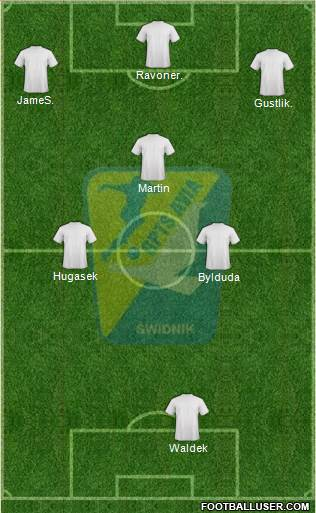 Avia Swidnik 4-3-3 football formation