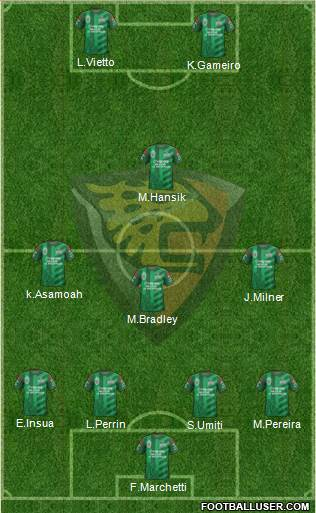 Club Jaguares de Chiapas 4-4-1-1 football formation