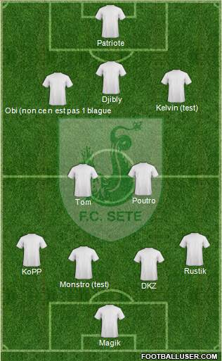 Football Club Sète 34 4-2-3-1 football formation