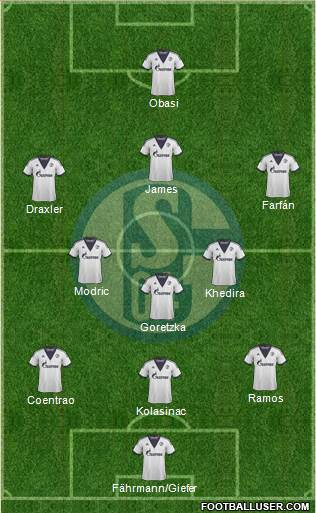FC Schalke 04 3-4-1-2 football formation