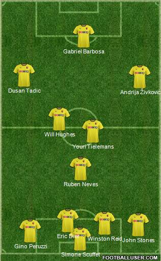 Watford 4-1-2-3 football formation
