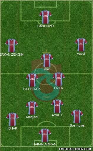 Trabzonspor 4-5-1 football formation