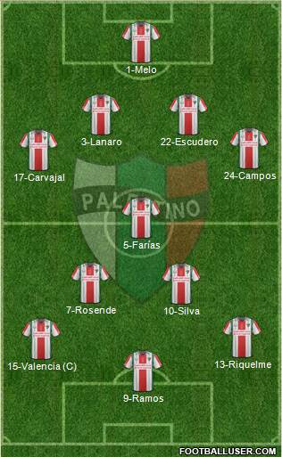 CD Palestino S.A.D.P. 4-3-3 football formation