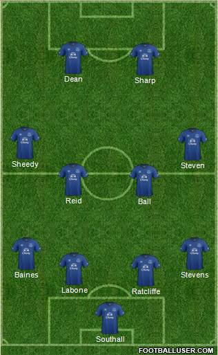 Everton 4-4-2 football formation