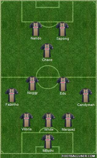 Philadelphia Union 5-3-2 football formation