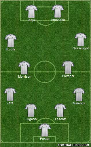 West Bromwich Albion 4-1-2-3 football formation
