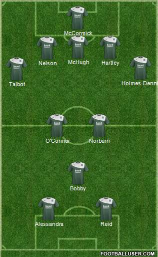 Plymouth Argyle 3-5-1-1 football formation