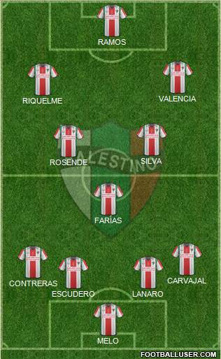 CD Palestino S.A.D.P. 4-1-3-2 football formation