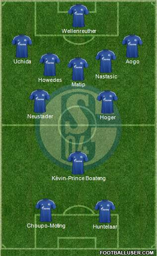 FC Schalke 04 5-3-2 football formation