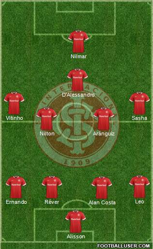 SC Internacional 4-4-1-1 football formation