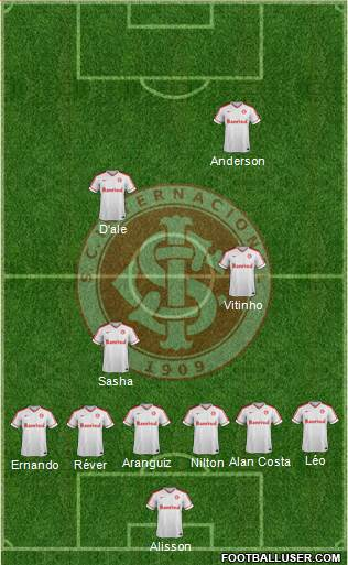 SC Internacional 5-4-1 football formation