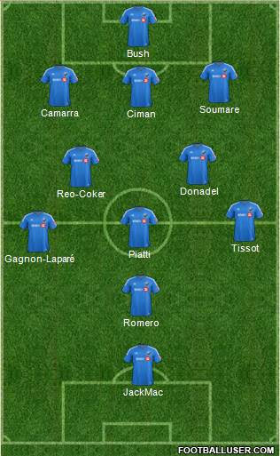 Montreal Impact 3-5-2 football formation