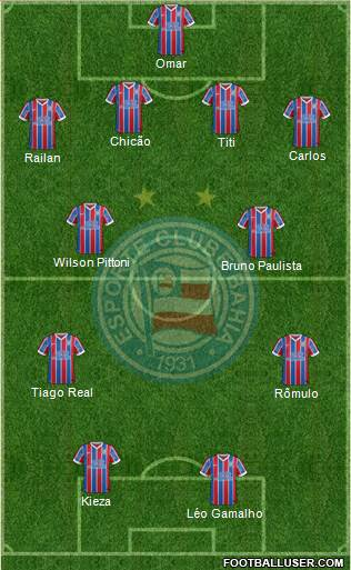 EC Bahia 4-4-2 football formation