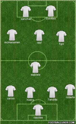 Championship Manager Team 4-1-3-2 football formation