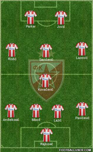 FC Red Star Belgrade 4-1-3-2 football formation