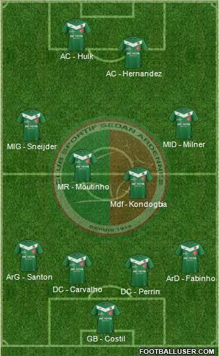 Club Sportif Sedan Ardennes 4-4-2 football formation