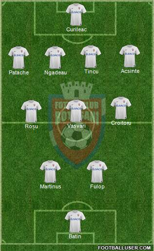 FC Botosani 4-3-2-1 football formation