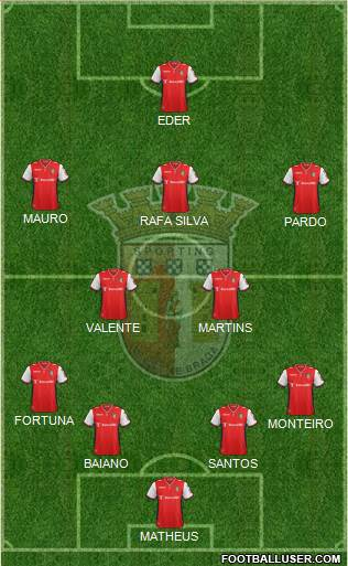 Sporting Clube de Braga - SAD 4-2-3-1 football formation