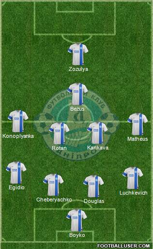 Dnipro Dnipropetrovsk 4-4-1-1 football formation