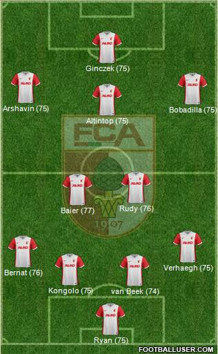 FC Augsburg 4-2-2-2 football formation