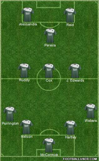 Plymouth Argyle 4-3-1-2 football formation