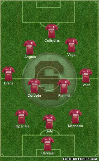 CD Saprissa 3-4-2-1 football formation