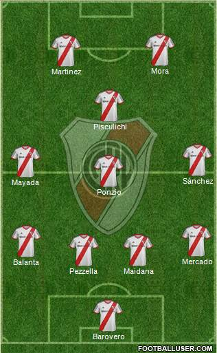 River Plate 4-3-2-1 football formation