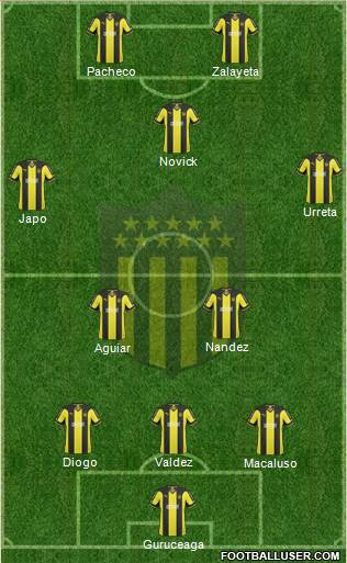 Club Atlético Peñarol 3-5-2 football formation