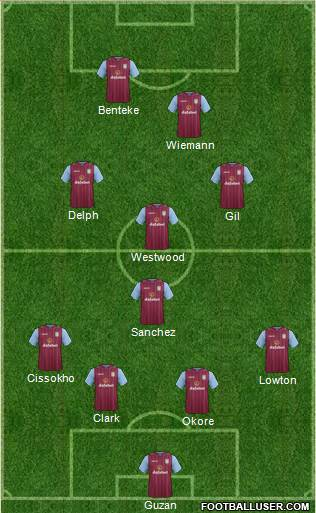 Aston Villa 4-1-3-2 football formation