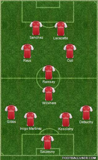 Arsenal 4-4-2 football formation