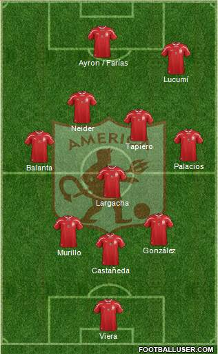 CD América de Cali 3-4-1-2 football formation