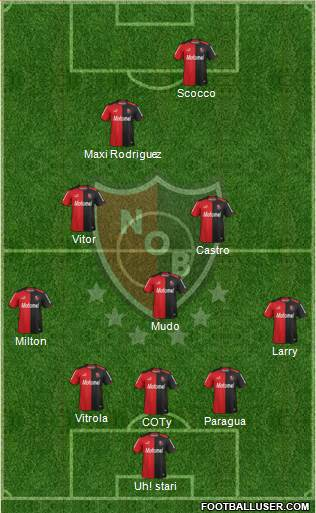 Newell's Old Boys 5-3-2 football formation